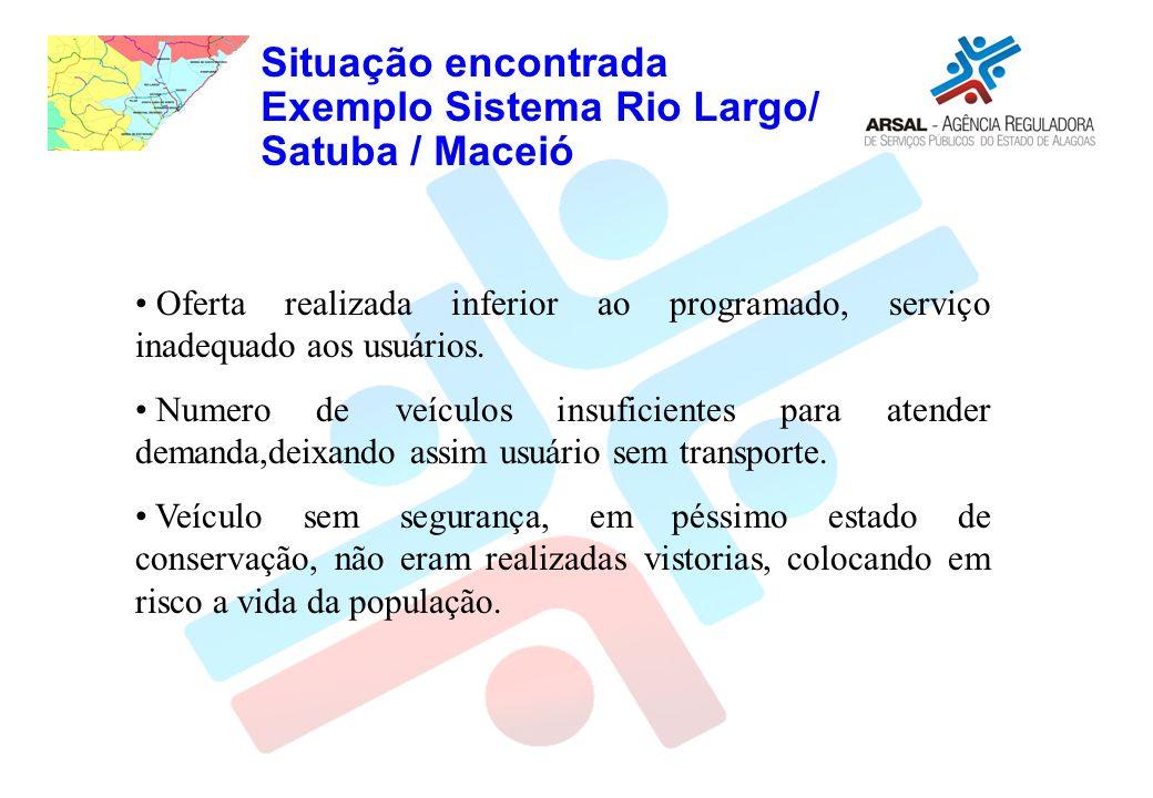 Exemplo Sistema Rio Largo/ Satuba / Maceió