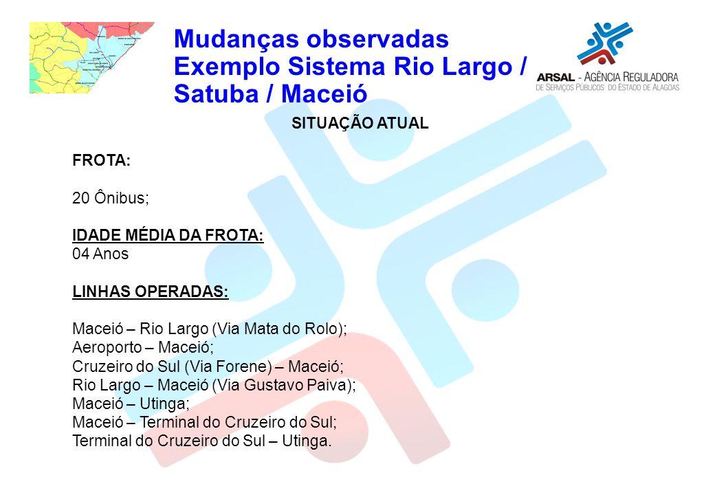 Exemplo Sistema Rio Largo / Satuba / Maceió