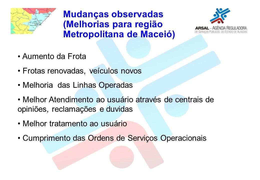 Mudanças observadas (Melhorias para região Metropolitana de Maceió)