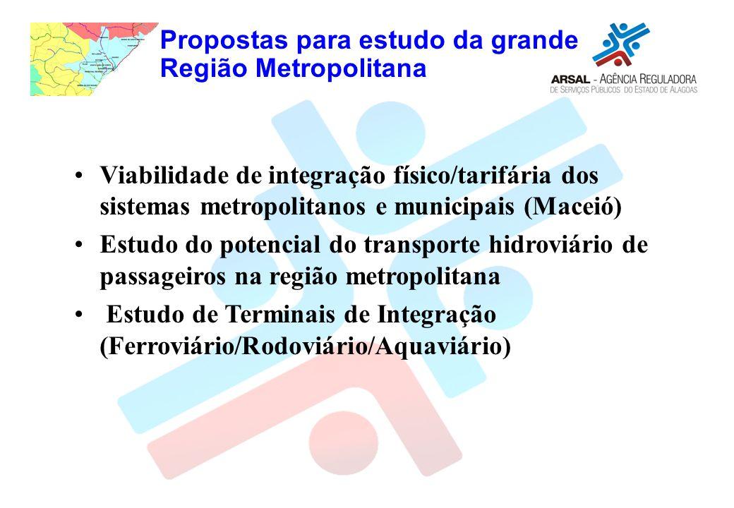 Propostas para estudo da grande Região Metropolitana