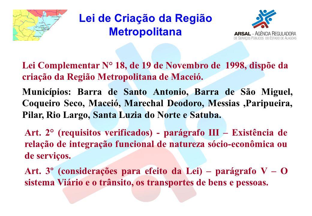 Lei de Criação da Região Metropolitana
