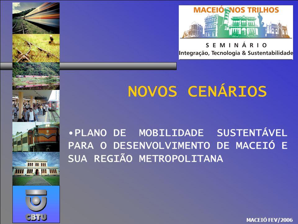 NOVOS CENÁRIOS PLANO DE MOBILIDADE SUSTENTÁVEL PARA O DESENVOLVIMENTO DE MACEIÓ E SUA REGIÃO METROPOLITANA.