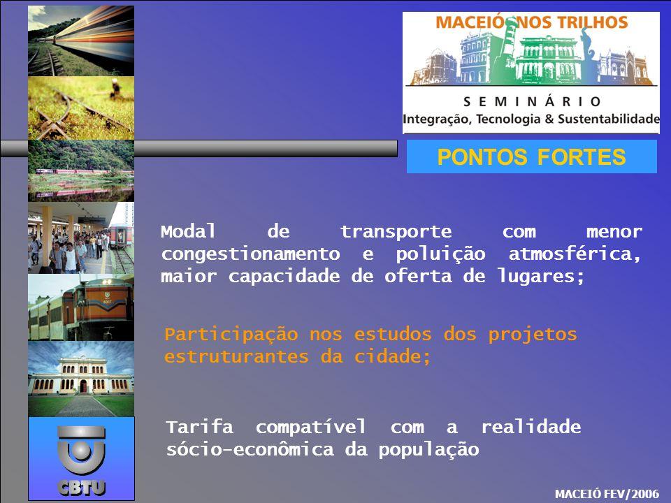 PONTOS FORTES Modal de transporte com menor congestionamento e poluição atmosférica, maior capacidade de oferta de lugares;