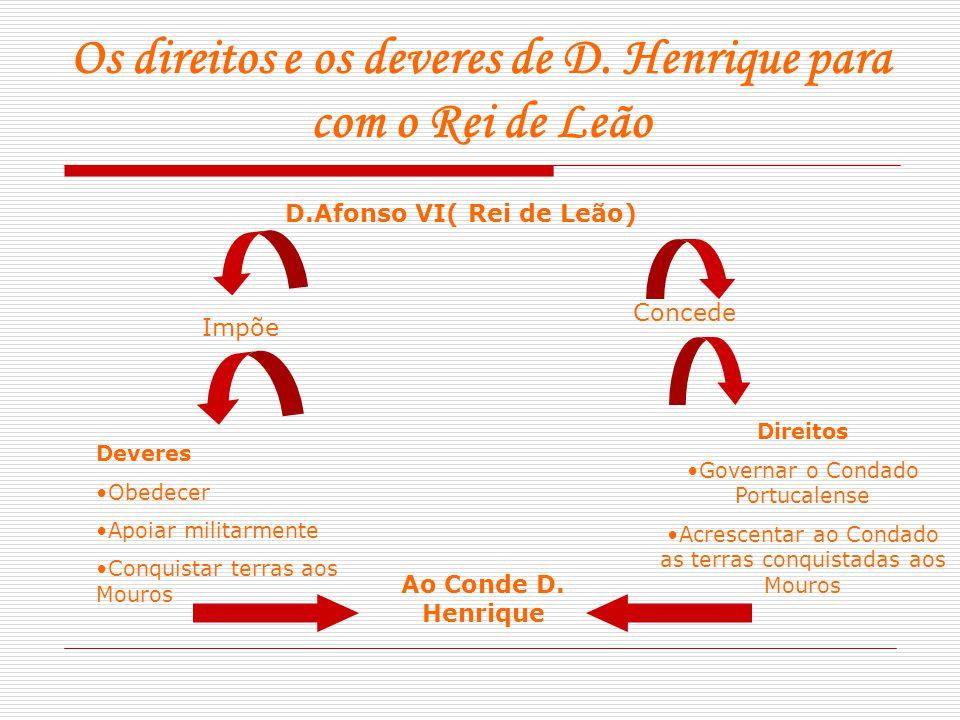 Os direitos e os deveres de D. Henrique para com o Rei de Leão