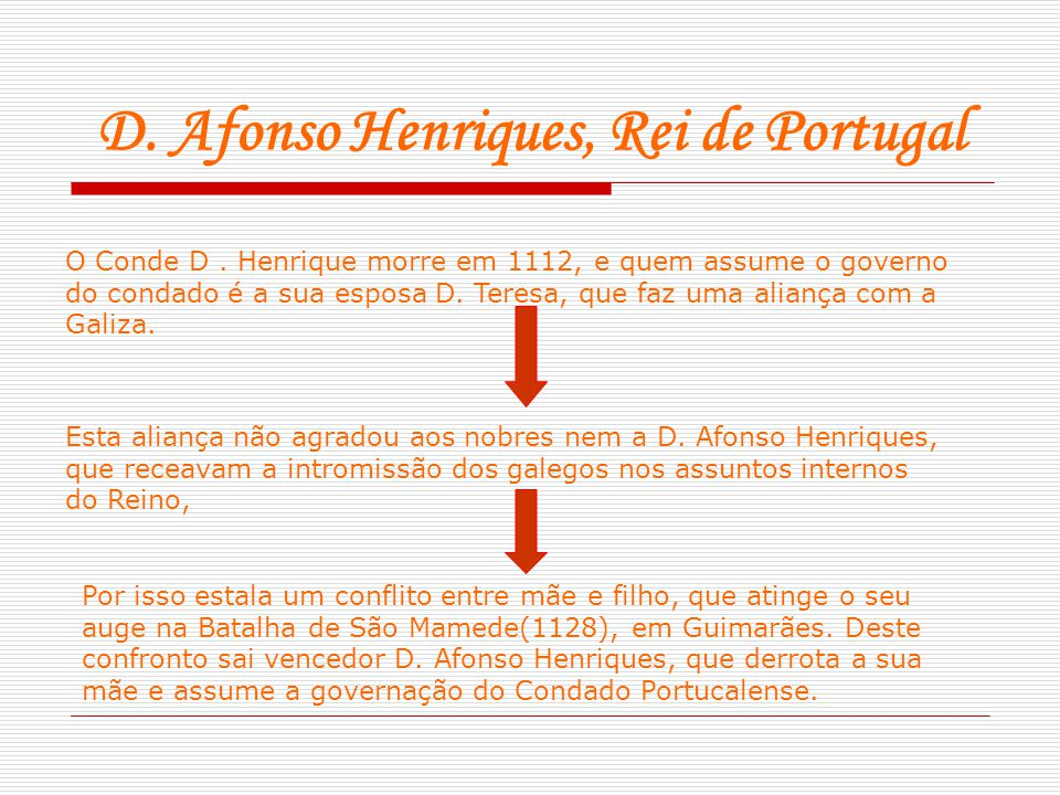D. Afonso Henriques, Rei de Portugal