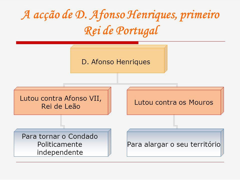 A acção de D. Afonso Henriques, primeiro Rei de Portugal