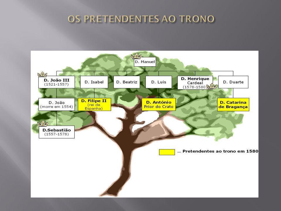 OS PRETENDENTES AO TRONO