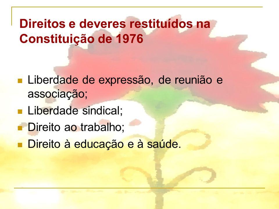 Direitos e deveres restituídos na Constituição de 1976