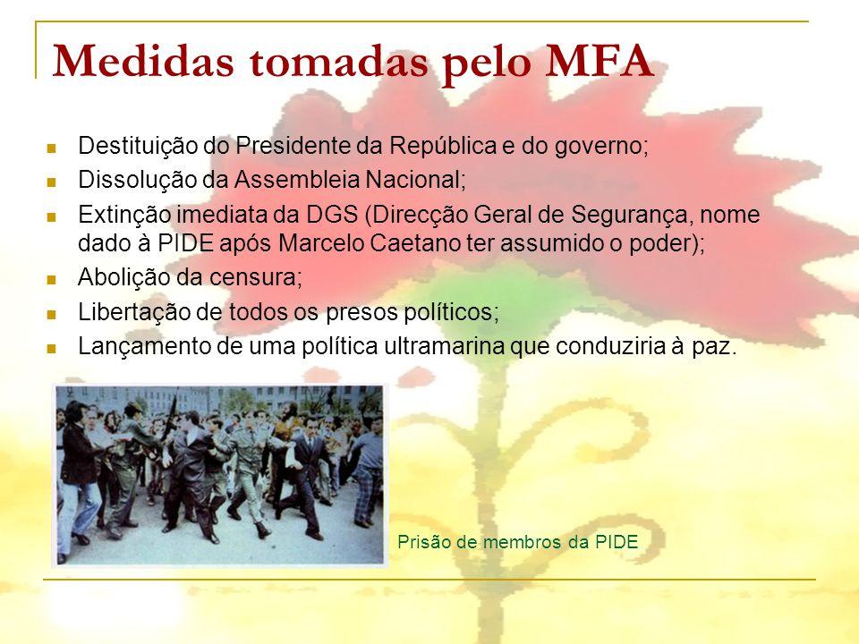 Medidas tomadas pelo MFA