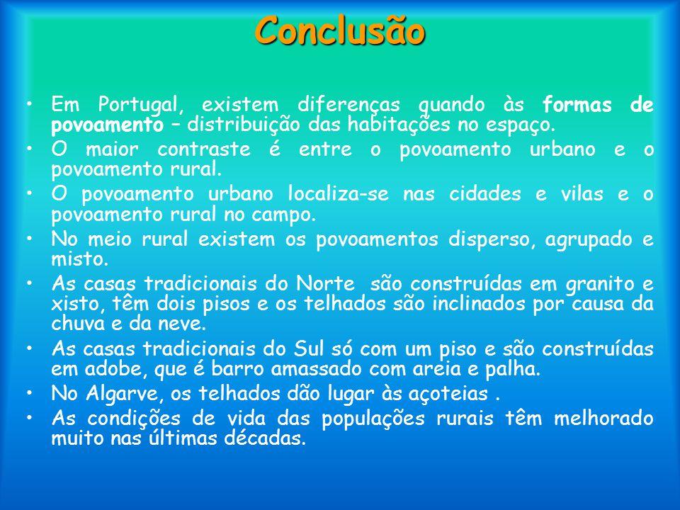 Conclusão Em Portugal, existem diferenças quando às formas de povoamento – distribuição das habitações no espaço.