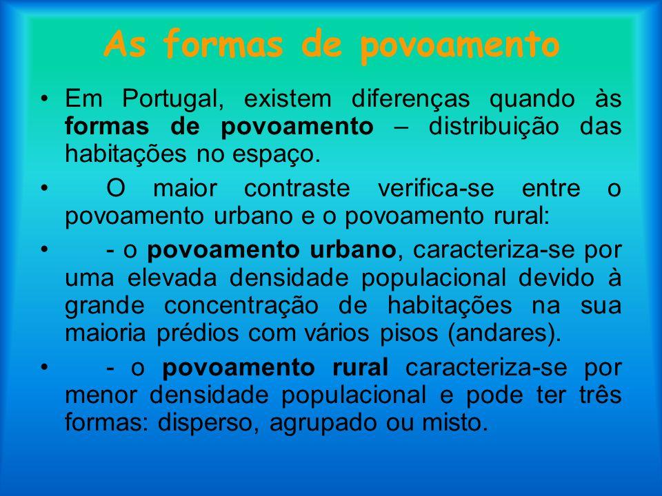 As formas de povoamento