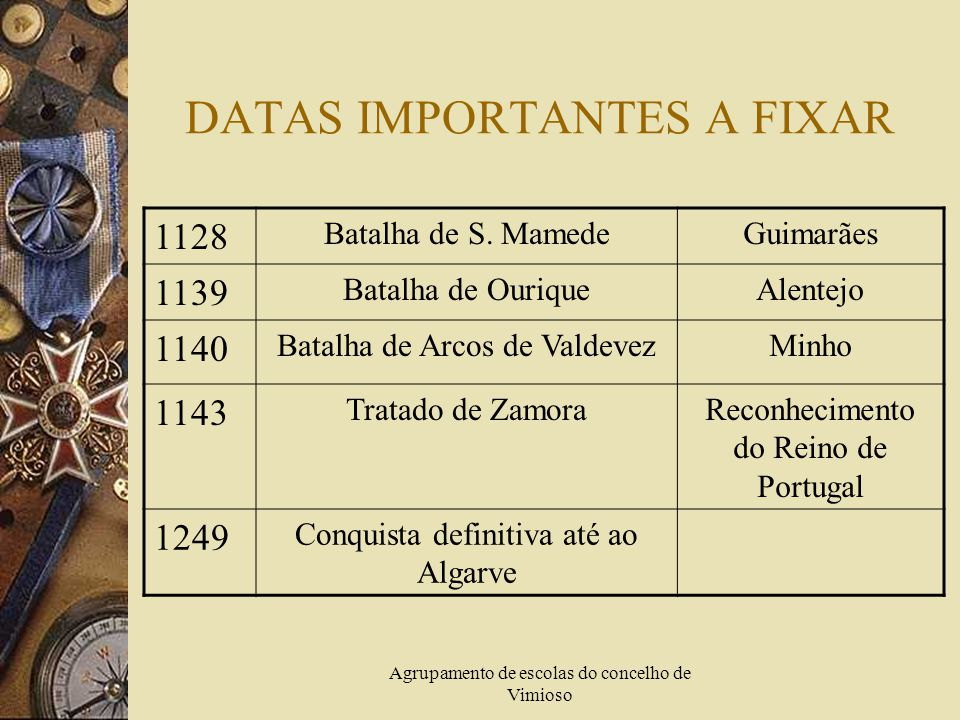 DATAS IMPORTANTES A FIXAR