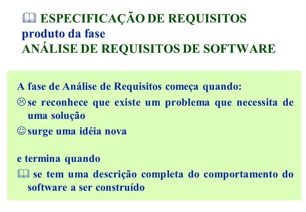 ESPECIFICAÇÃO DE REQUISITOS produto da fase ANÁLISE DE REQUISITOS DE SOFTWARE