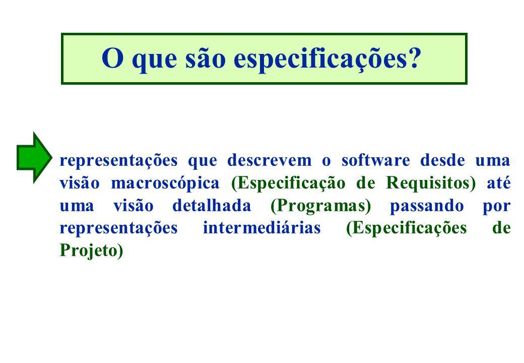 O que são especificações