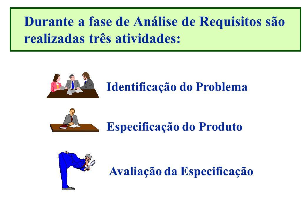 Durante a fase de Análise de Requisitos são realizadas três atividades: