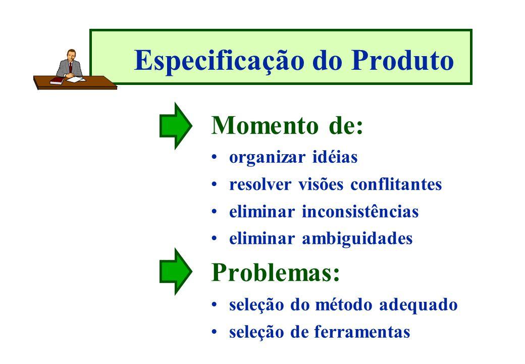 Especificação do Produto
