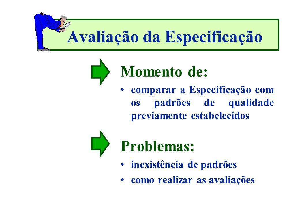 Avaliação da Especificação
