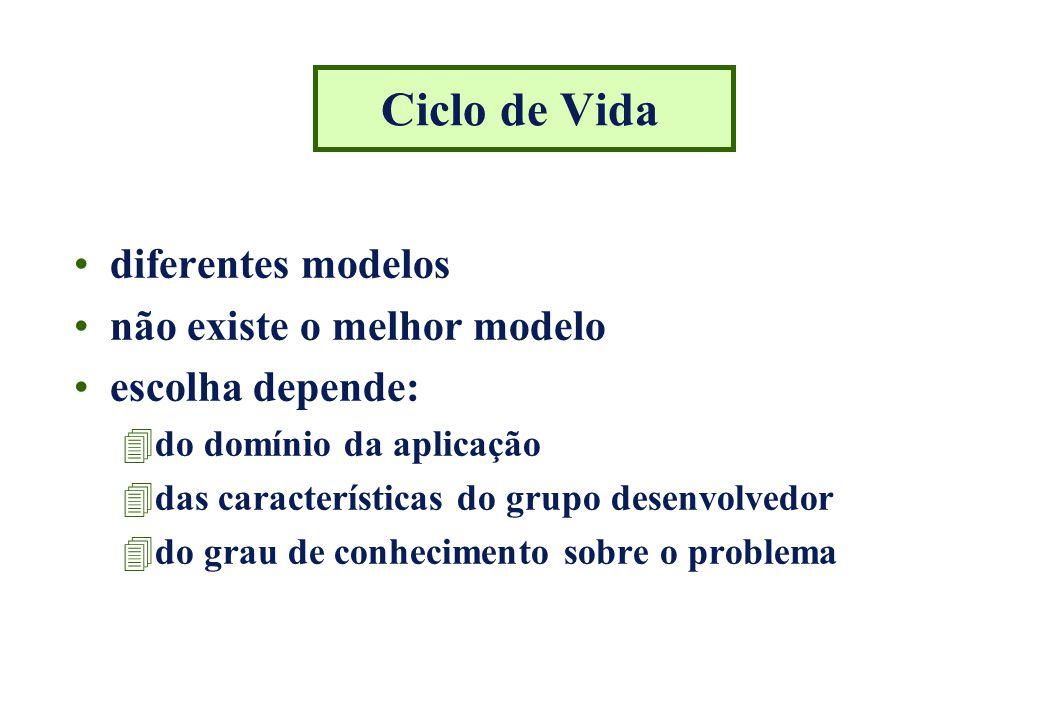 Ciclo de Vida diferentes modelos não existe o melhor modelo