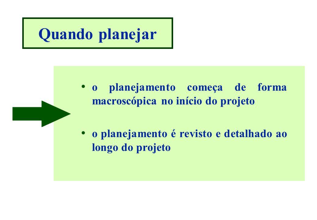 Quando planejar o planejamento começa de forma macroscópica no início do projeto.