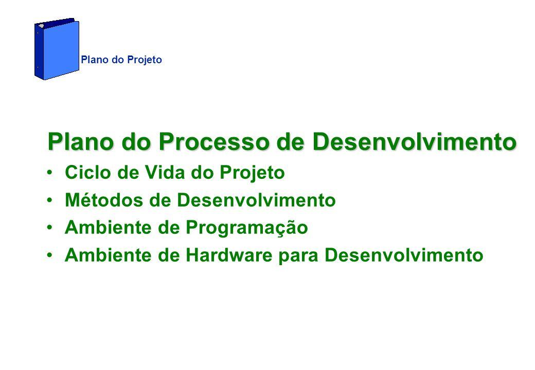 Plano do Processo de Desenvolvimento