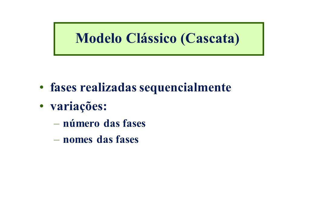 Modelo Clássico (Cascata)