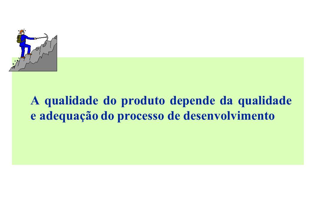 A qualidade do produto depende da qualidade e adequação do processo de desenvolvimento