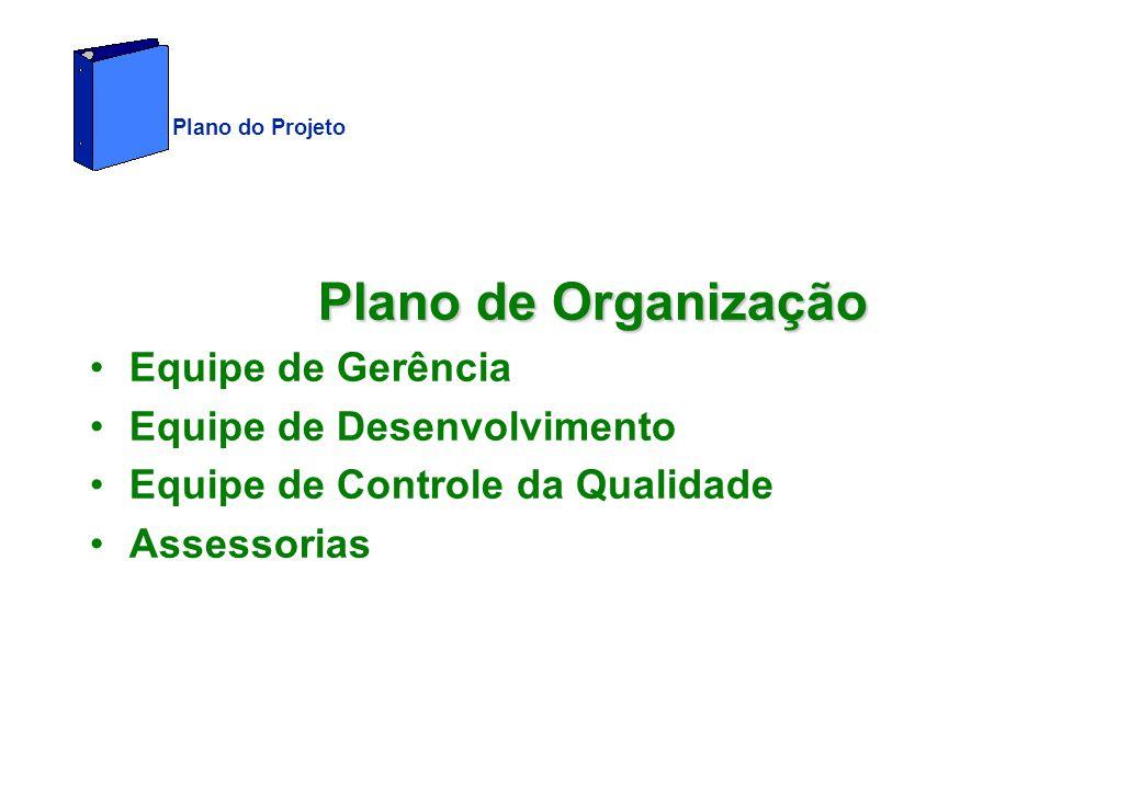 Plano de Organização Equipe de Gerência Equipe de Desenvolvimento