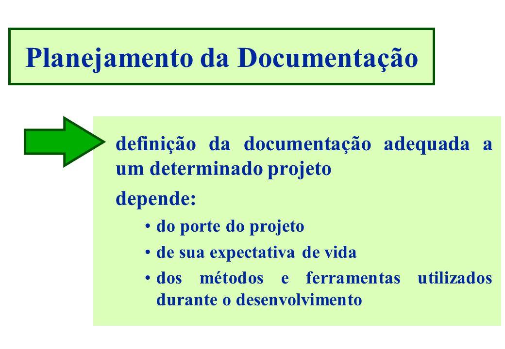Planejamento da Documentação