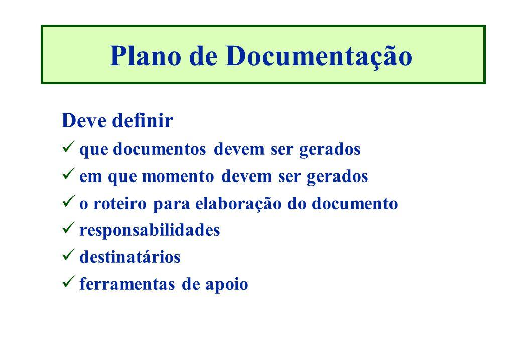 Plano de Documentação Deve definir que documentos devem ser gerados