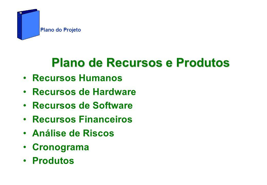 Plano de Recursos e Produtos