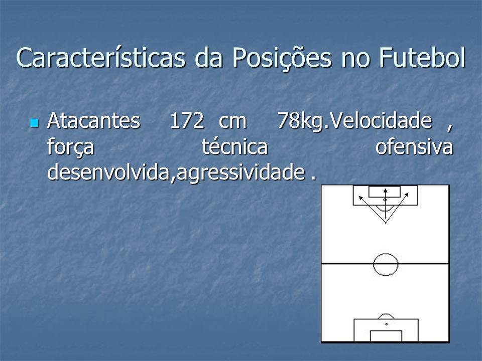 Características da Posições no Futebol