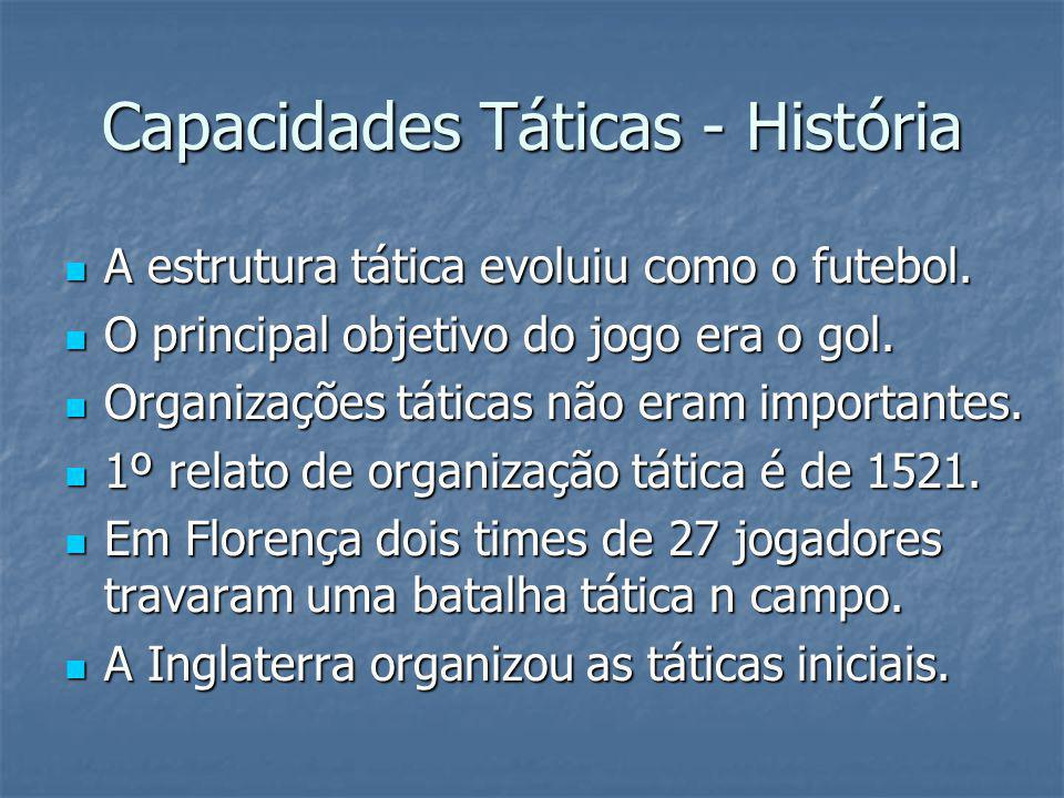 Capacidades Táticas - História