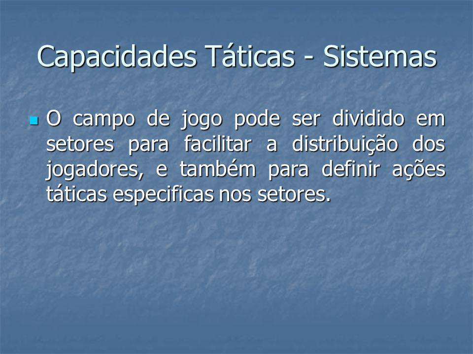 Capacidades Táticas - Sistemas