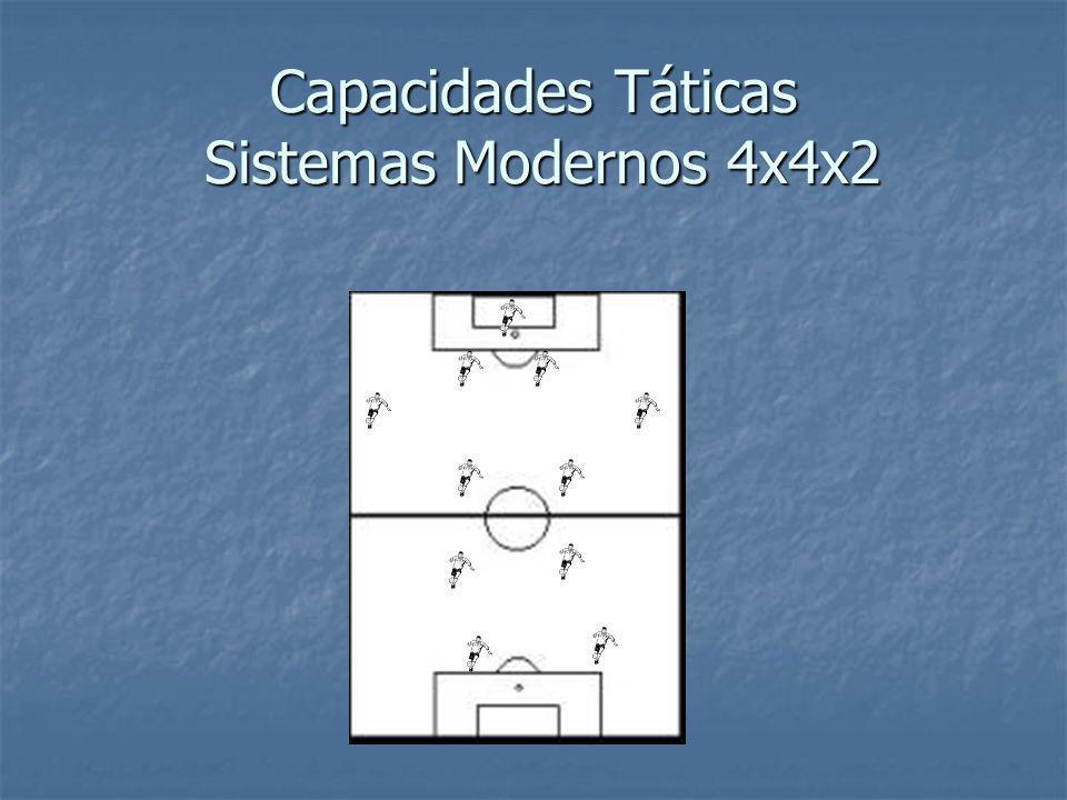 Capacidades Táticas Sistemas Modernos 4x4x2