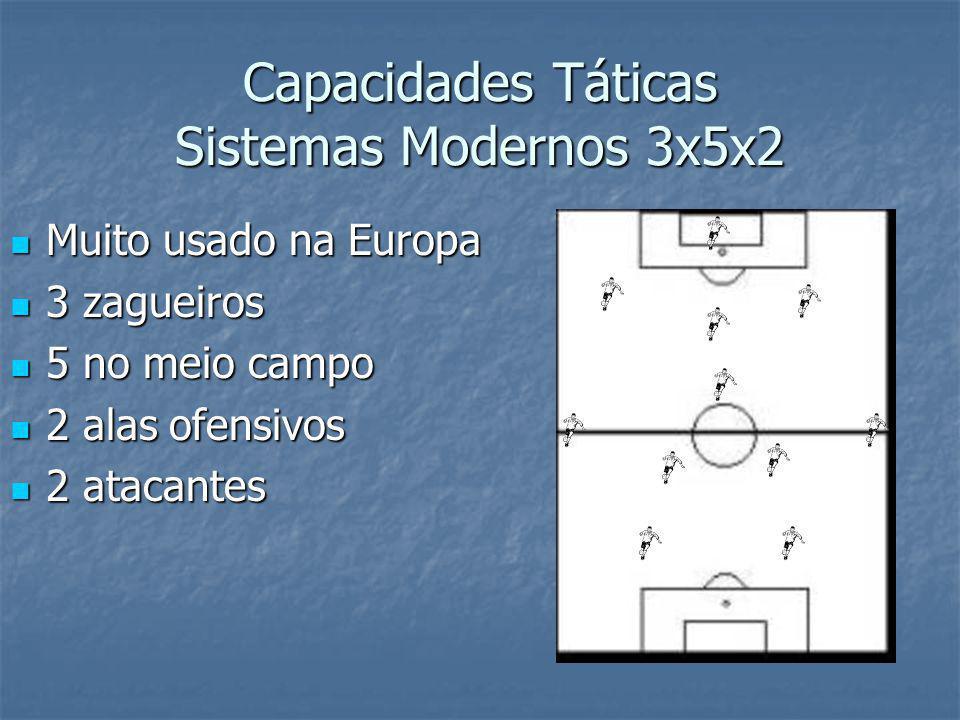 Capacidades Táticas Sistemas Modernos 3x5x2