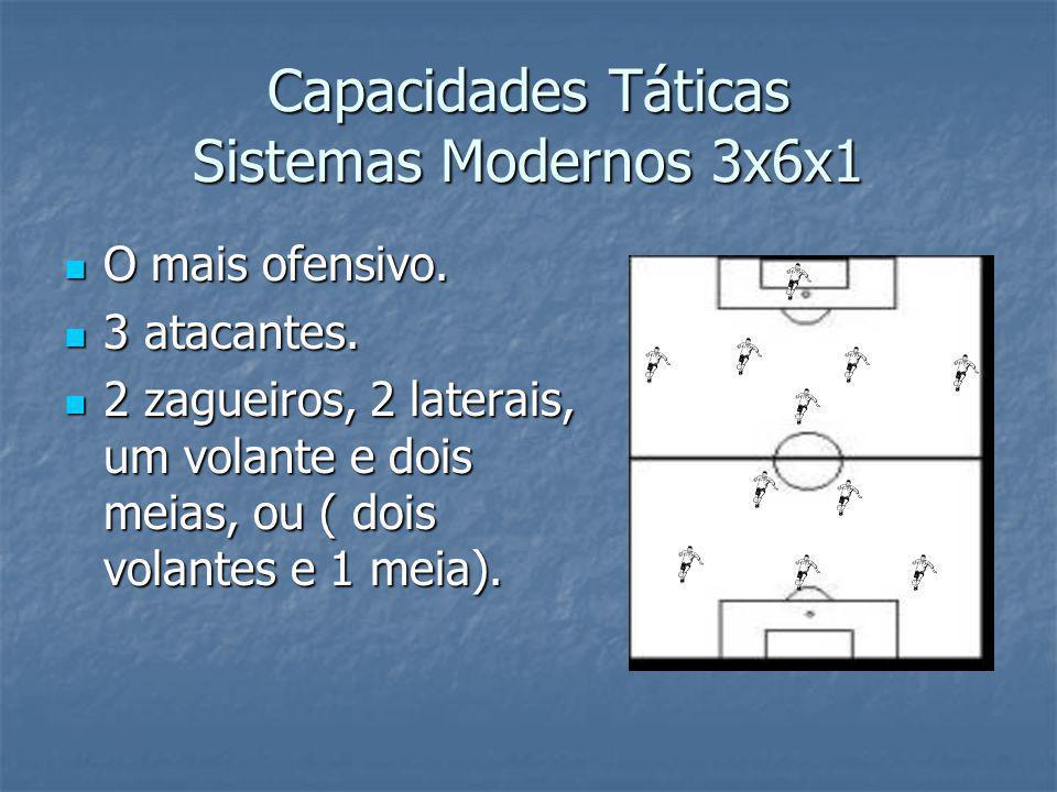 Capacidades Táticas Sistemas Modernos 3x6x1
