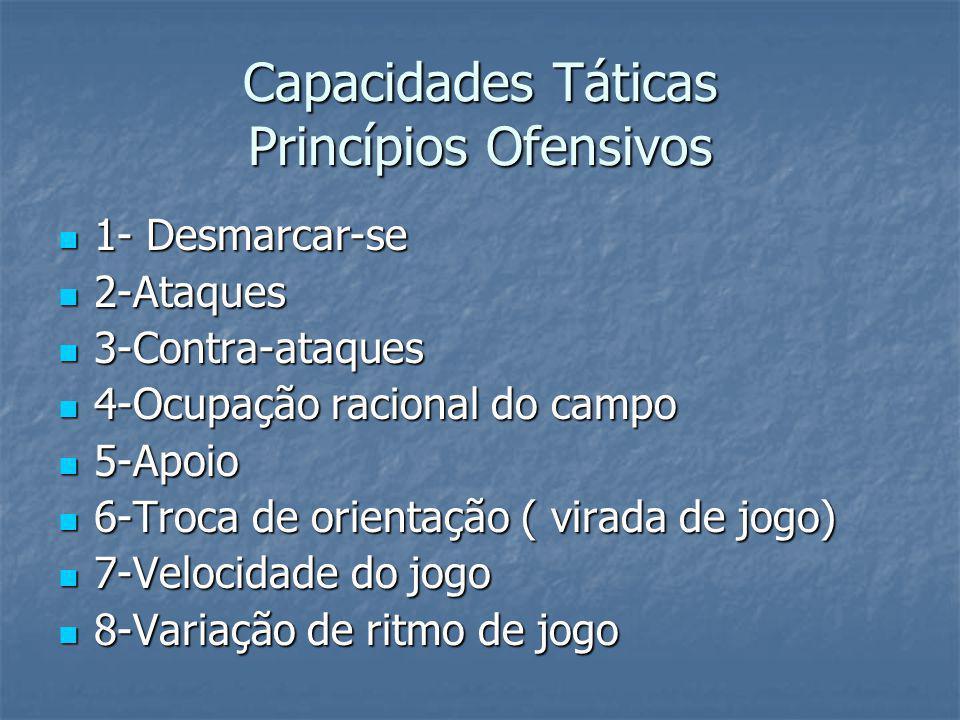 Capacidades Táticas Princípios Ofensivos