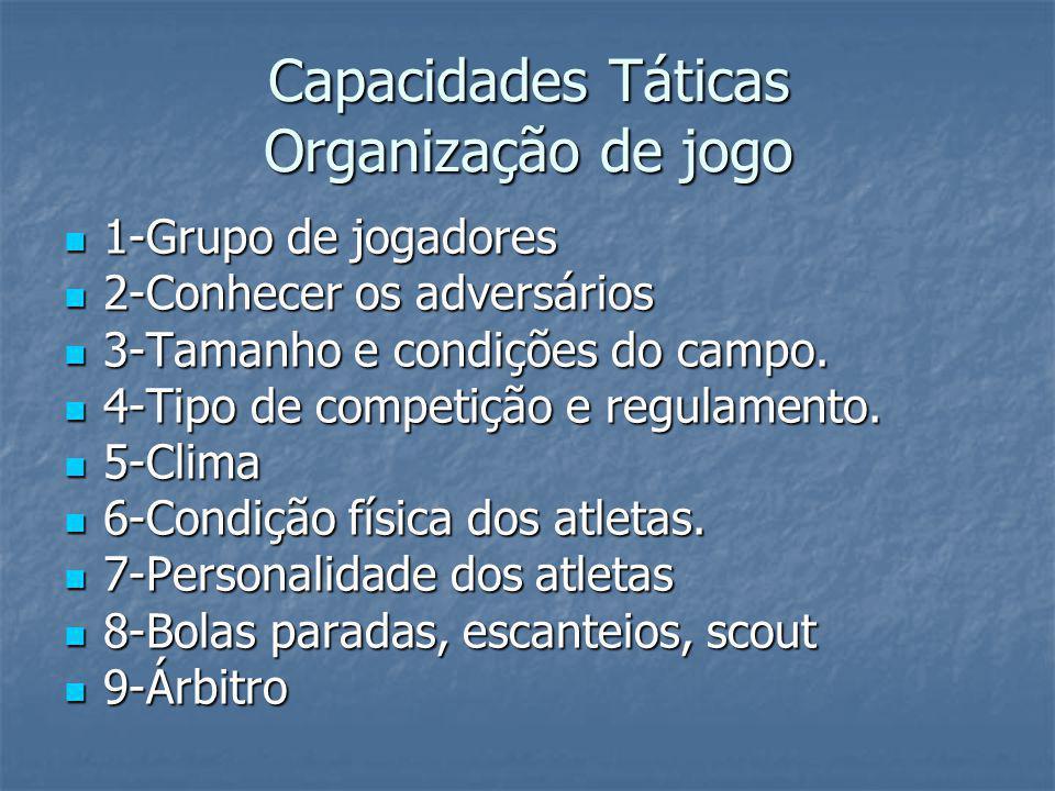 Capacidades Táticas Organização de jogo
