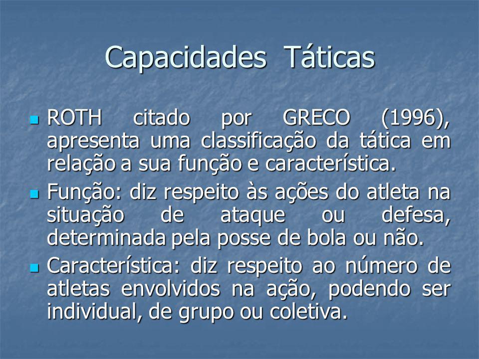 Capacidades Táticas ROTH citado por GRECO (1996), apresenta uma classificação da tática em relação a sua função e característica.