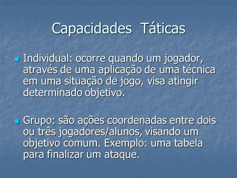 Capacidades Táticas