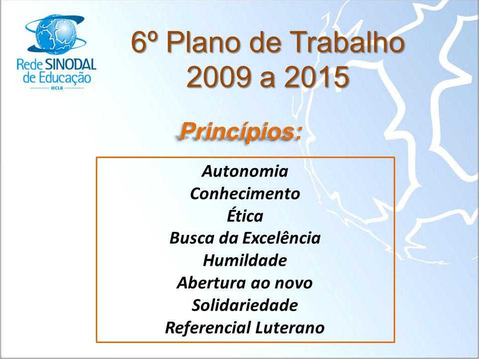 6º Plano de Trabalho 2009 a 2015 Princípios: Autonomia Conhecimento