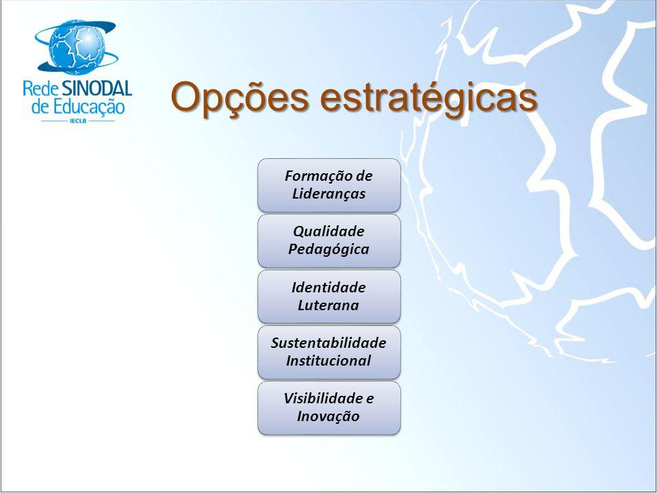 Opções estratégicas Formação de Lideranças Qualidade Pedagógica