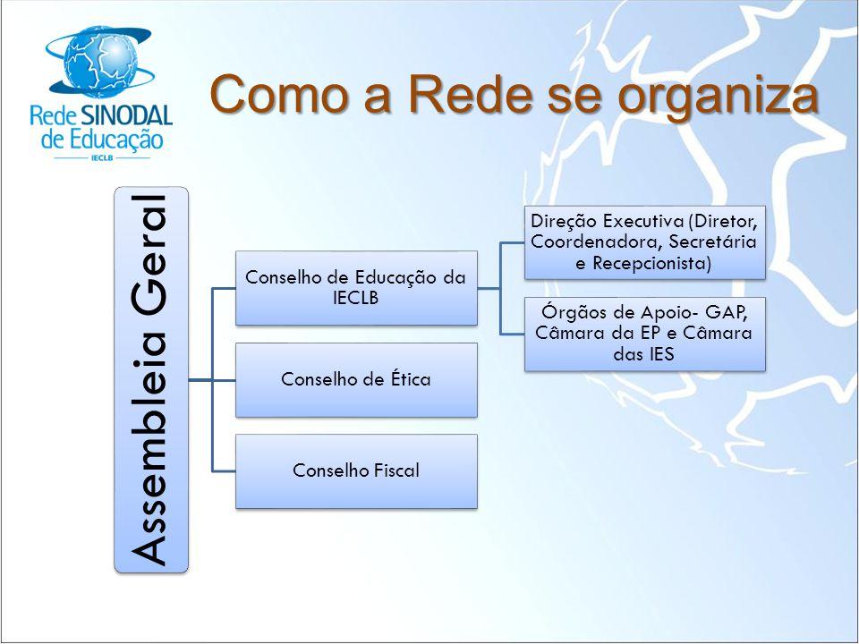 Como a Rede se organiza Assembleia Geral