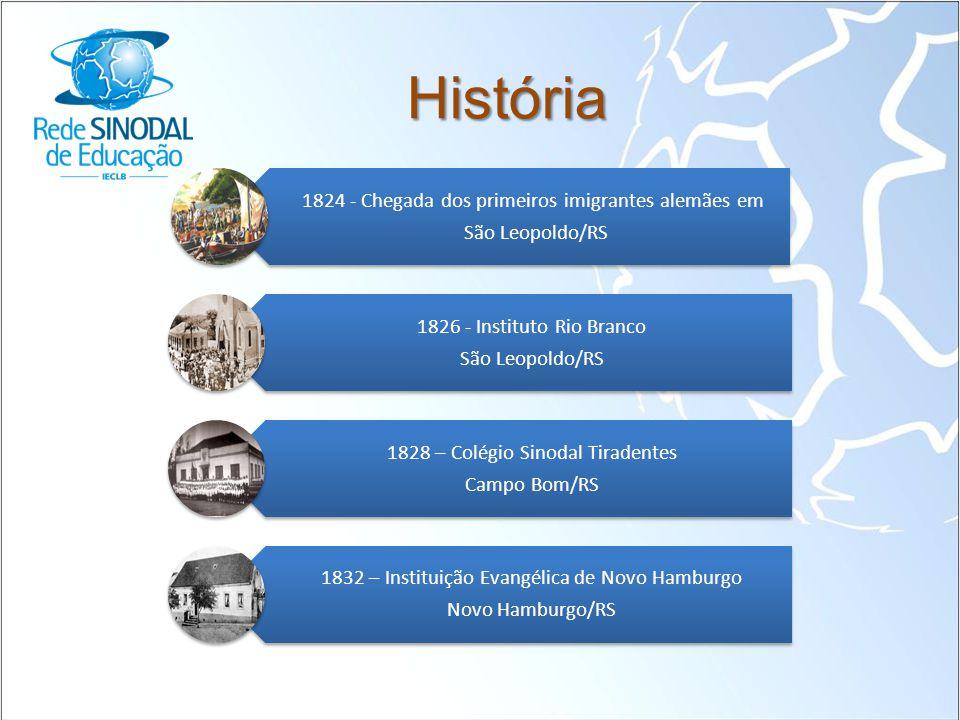 História 1824 - Chegada dos primeiros imigrantes alemães em