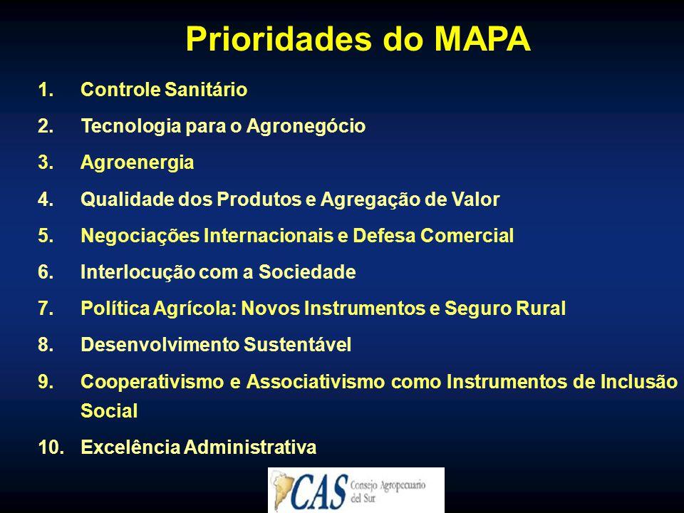 Prioridades do MAPA Controle Sanitário Tecnologia para o Agronegócio