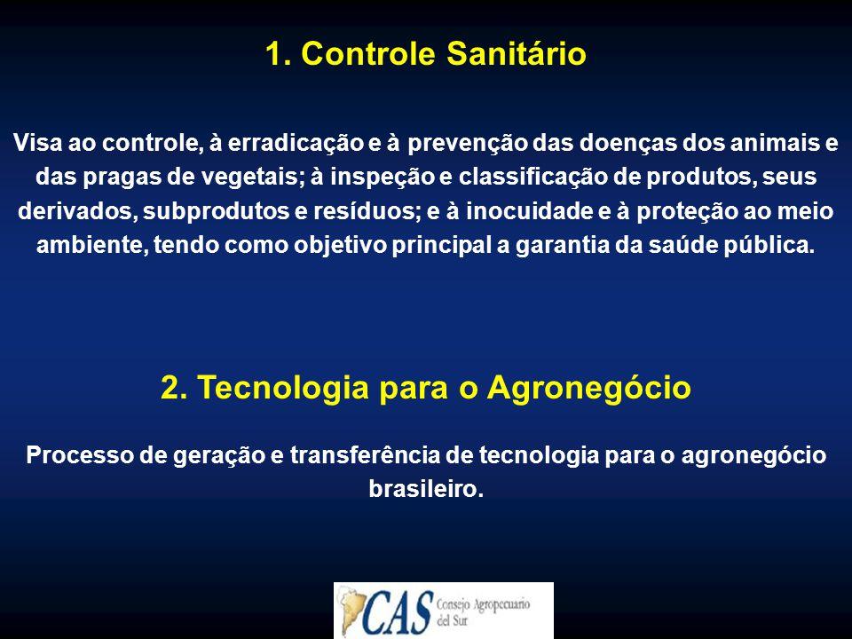 2. Tecnologia para o Agronegócio