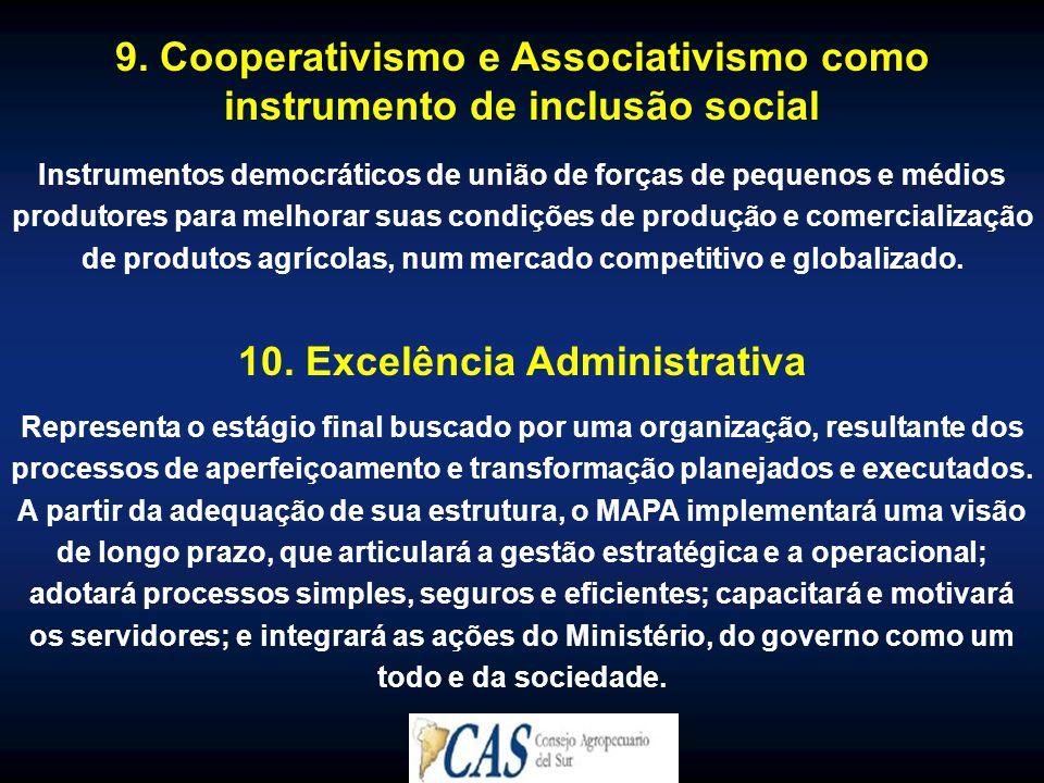 9. Cooperativismo e Associativismo como instrumento de inclusão social