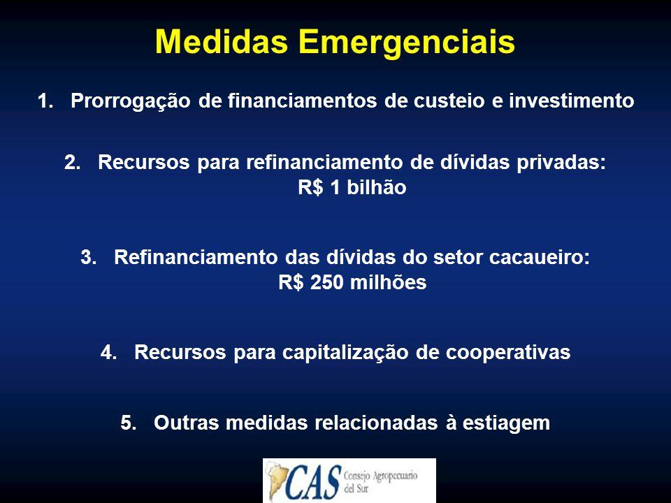 Medidas Emergenciais Prorrogação de financiamentos de custeio e investimento.