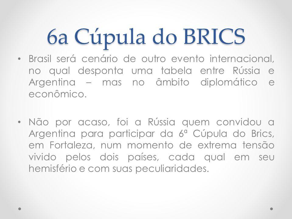6a Cúpula do BRICS