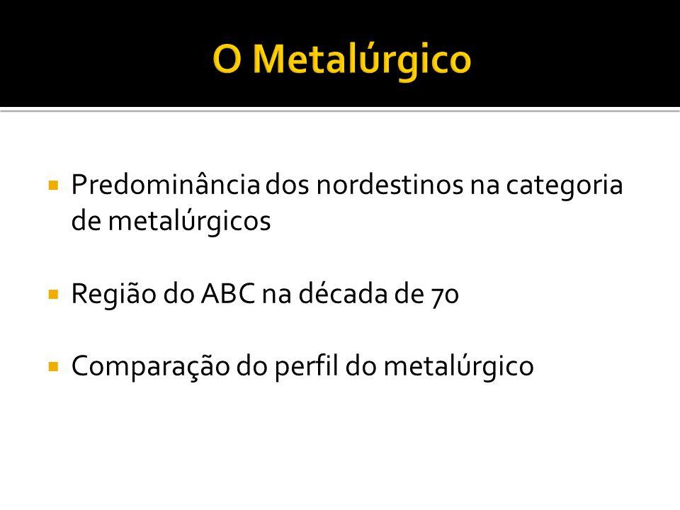O Metalúrgico Predominância dos nordestinos na categoria de metalúrgicos. Região do ABC na década de 70.